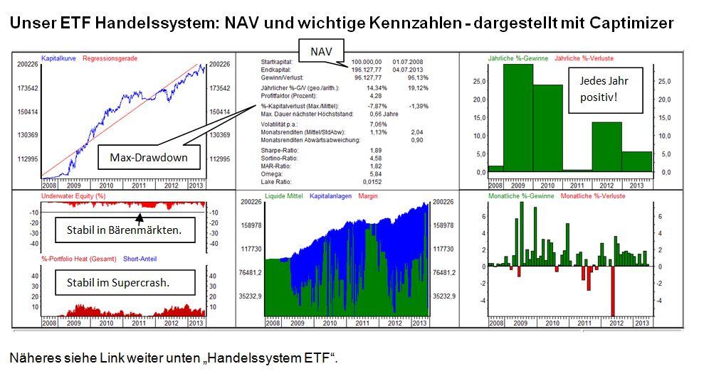 Handelssysteme,Navigation,Handelssystem